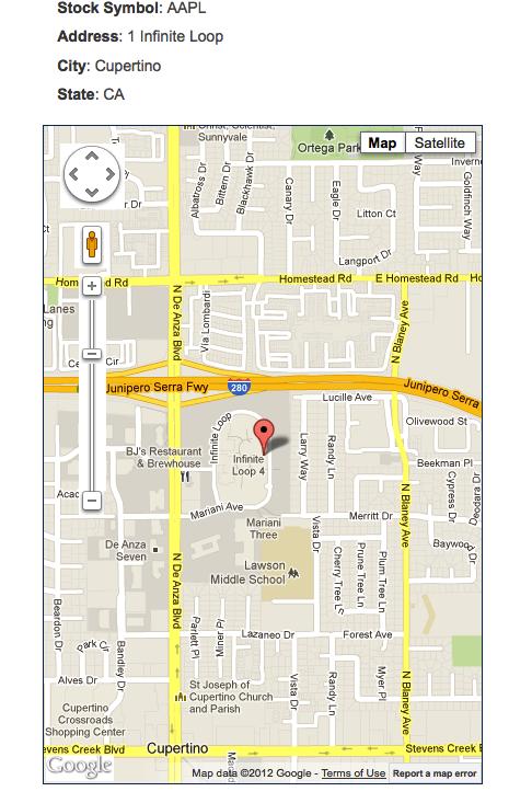 Google map directory listing